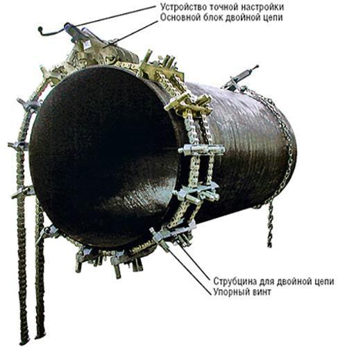 Центратор цепной, легкий, с одним упорным винтом на трубы OD 25-305мм, арт. D231-LT